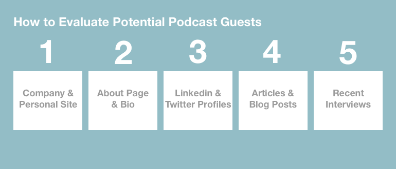 How to evaluate potential podcast guests